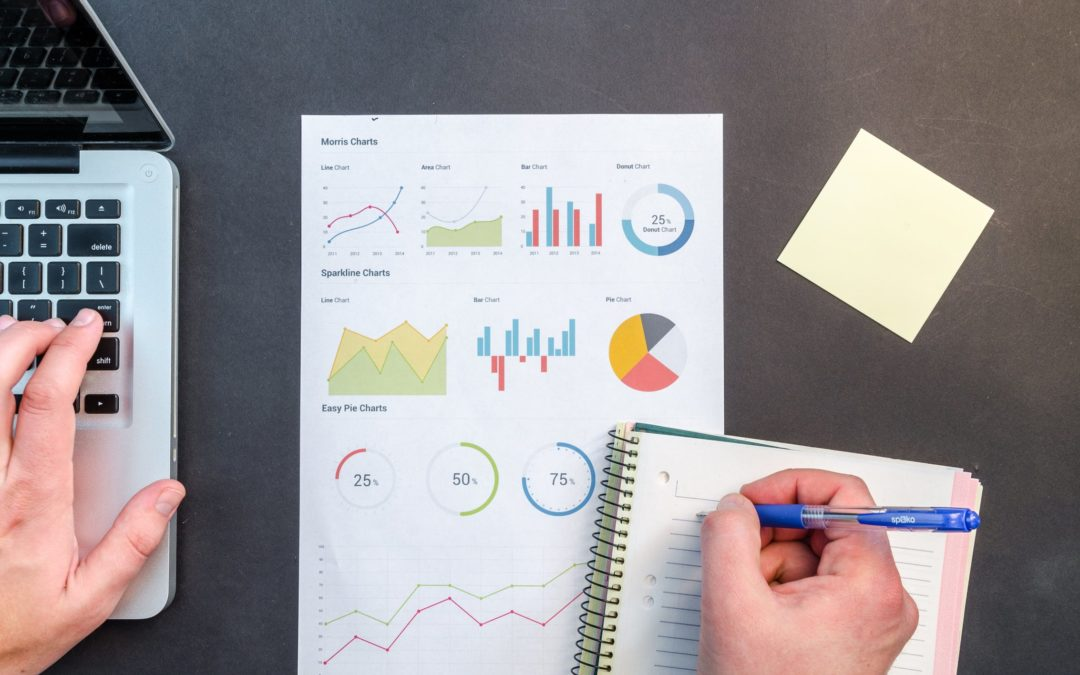 Pick the method to suit your investment strategy